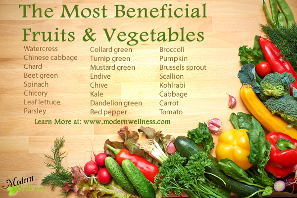 The Most Beneficial Fruits & Vegetables