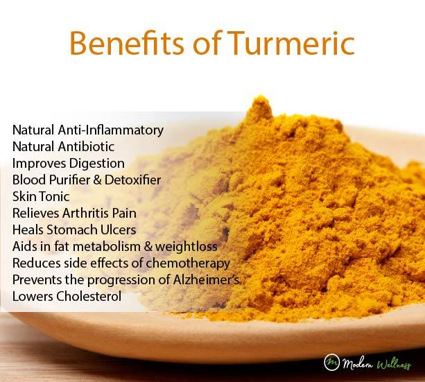 Turmeric Benefits & Uses
