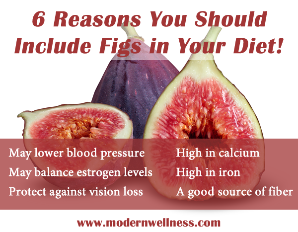 Top 6 Reasons to Include Figs in Your Diet