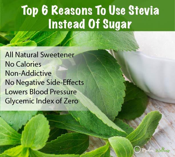 Top 6 Reasons to Use Stevia Instead of Sugar