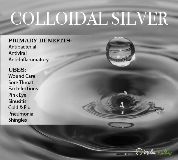 Top Benefits & Uses for Colloidal Silver